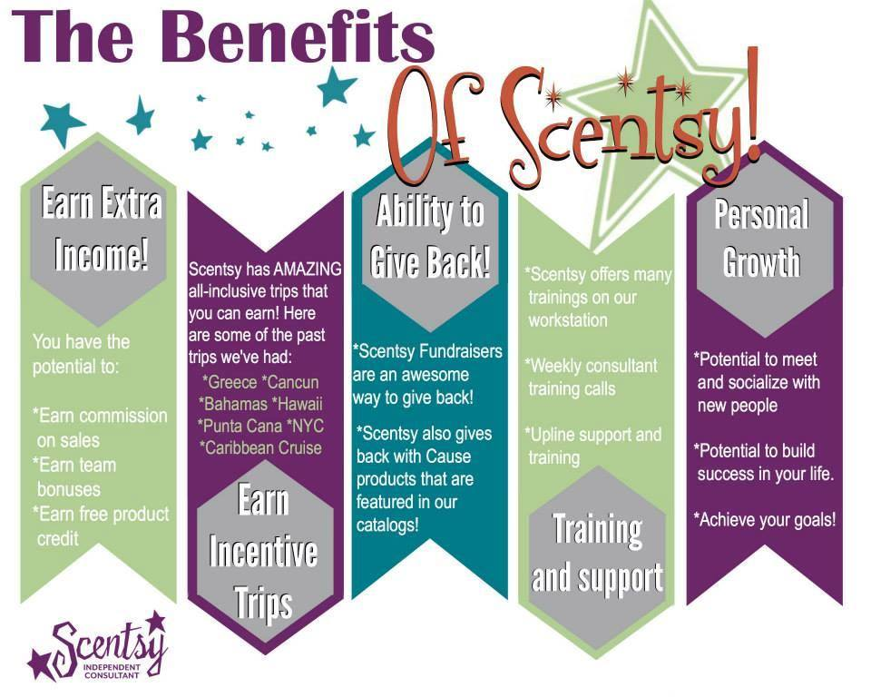 Benefits of Joining Scentsy