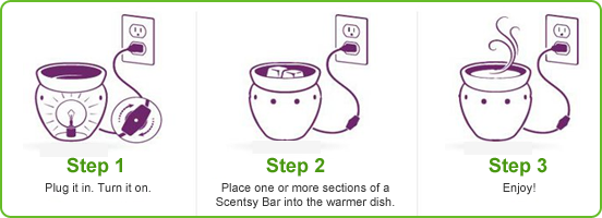 How does Scentsy work?