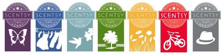 Scentsy Catagories