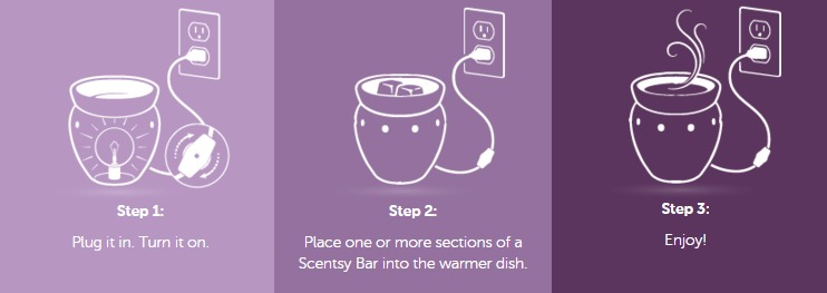 Scentsy Products and How they work