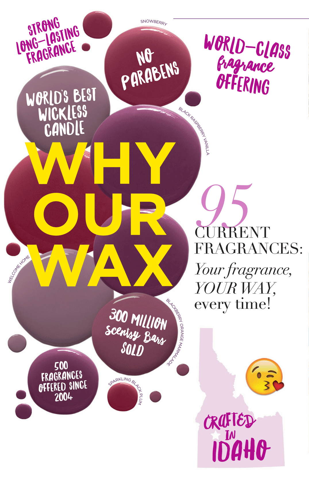 Why Our Wax? - Scentsy